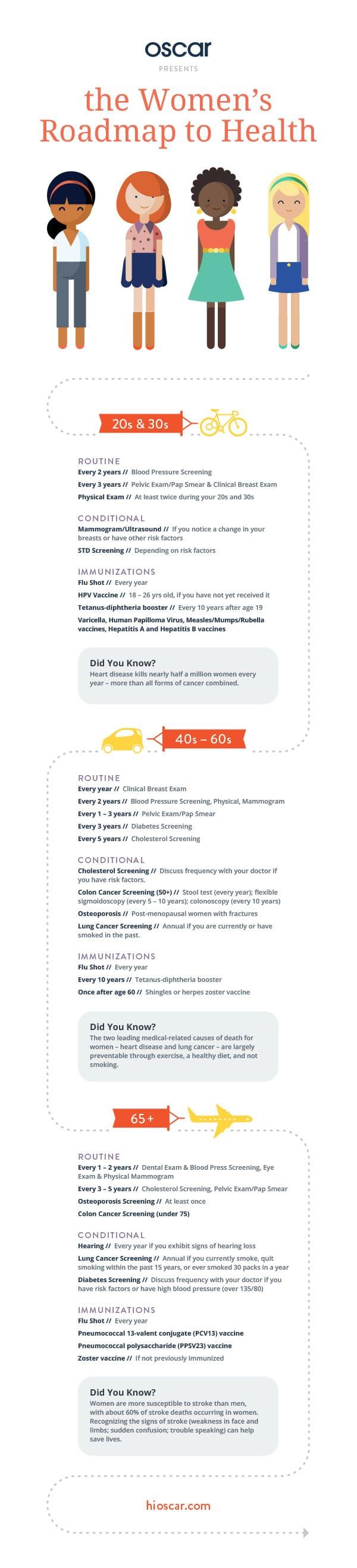 Baby Boomer Women | Women Over 50 | Roadmap to Health Infographic