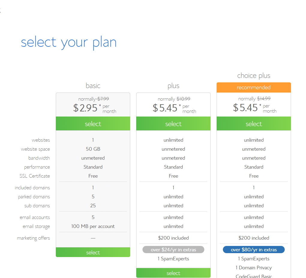 Bluehost setup - Choose Your Plan depending on your needs
